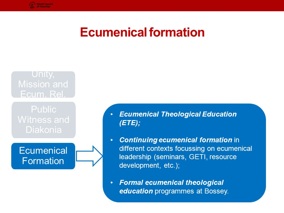 Ecumenical formation Unity, Mission and Ecum. Rel.