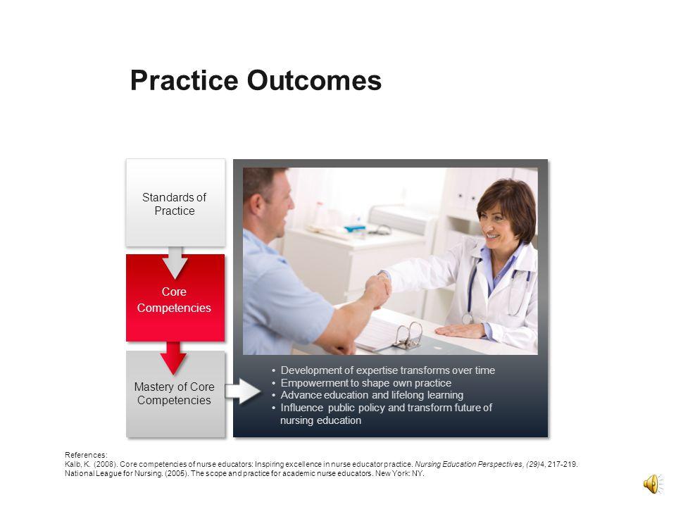 what is nursing professionalism Nursing professionalism guiding principles of nursing professionalism our delivery of nursing care is guided by the following four principles of nursing professionalism.