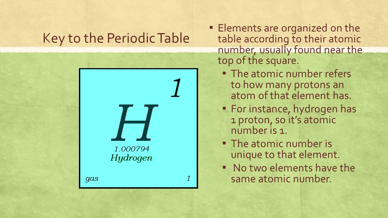 How many elements are there in periodic table images periodic how many elements are on the periodic table of elements choice how many elements are on gamestrikefo Images
