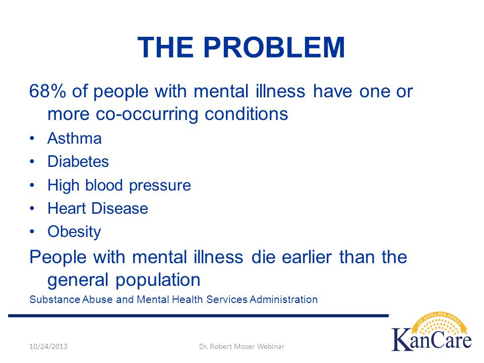 68% of people with mental illness have one or more co-occurring conditions Asthma Diabetes High blood pressure Heart Disease Obesity People with mental illness die earlier than the general population Substance Abuse and Mental Health Services Administration THE PROBLEM 10/24/2013Dr.