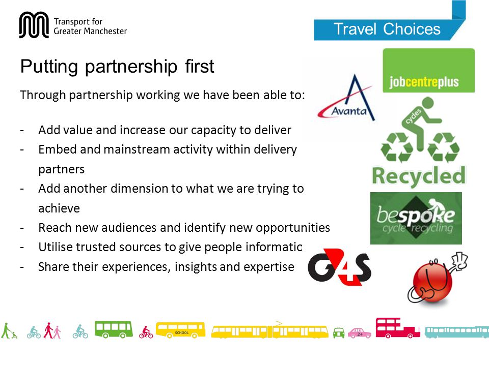 Travel Choices Putting partnership first Through partnership working we have been able to: -Add value and increase our capacity to deliver -Embed and mainstream activity within delivery partners -Add another dimension to what we are trying to achieve -Reach new audiences and identify new opportunities -Utilise trusted sources to give people information -Share their experiences, insights and expertise