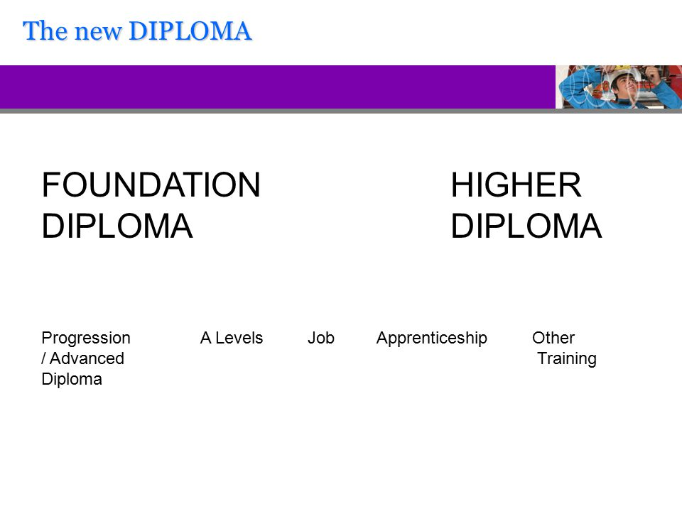 FOUNDATION HIGHERDIPLOMA Progression A Levels Job Apprenticeship Other / Advanced Training Diploma The new DIPLOMA
