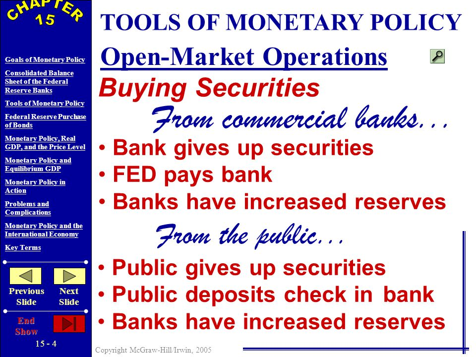 Copyright McGraw-Hill/Irwin, 2005 Goals of Monetary Policy Consolidated Balance Sheet of the Federal Reserve Banks Tools of Monetary Policy Federal Reserve Purchase of Bonds Monetary Policy, Real GDP, and the Price Level Monetary Policy and Equilibrium GDP Monetary Policy in Action Problems and Complications Monetary Policy and the International Economy Key Terms Previous Slide Next Slide End Show CONSOLIDATED BALANCE SHEET OF THE FEDERAL RESERVE BANKS ASSETS Securities Loans to Commercial Banks LIABILITIES Reserves of Commercial Banks Treasury Deposits Federal Reserve Notes