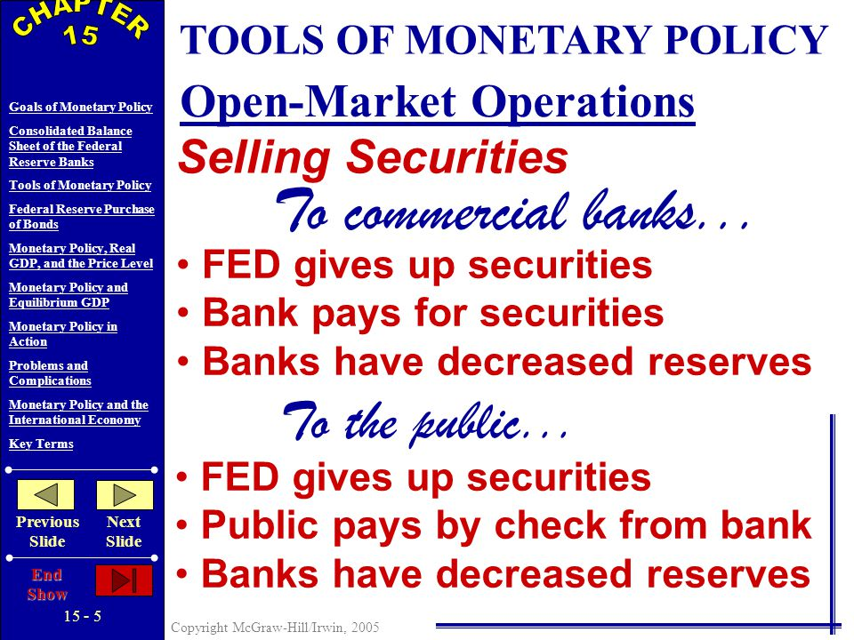 Copyright McGraw-Hill/Irwin, 2005 Goals of Monetary Policy Consolidated Balance Sheet of the Federal Reserve Banks Tools of Monetary Policy Federal Reserve Purchase of Bonds Monetary Policy, Real GDP, and the Price Level Monetary Policy and Equilibrium GDP Monetary Policy in Action Problems and Complications Monetary Policy and the International Economy Key Terms Previous Slide Next Slide End Show TOOLS OF MONETARY POLICY Open-Market Operations Buying Securities From commercial banks...