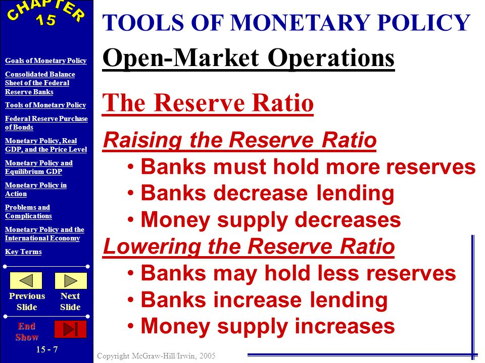 Copyright McGraw-Hill/Irwin, 2005 Goals of Monetary Policy Consolidated Balance Sheet of the Federal Reserve Banks Tools of Monetary Policy Federal Reserve Purchase of Bonds Monetary Policy, Real GDP, and the Price Level Monetary Policy and Equilibrium GDP Monetary Policy in Action Problems and Complications Monetary Policy and the International Economy Key Terms Previous Slide Next Slide End Show New reserves $800 Excess Reserves $4000 Bank System Lending FEDERAL RESERVE PURCHASE OF BONDS Purchase of a $1000 bond from a bank...