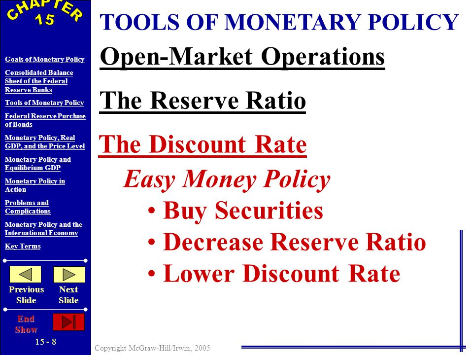 Copyright McGraw-Hill/Irwin, 2005 Goals of Monetary Policy Consolidated Balance Sheet of the Federal Reserve Banks Tools of Monetary Policy Federal Reserve Purchase of Bonds Monetary Policy, Real GDP, and the Price Level Monetary Policy and Equilibrium GDP Monetary Policy in Action Problems and Complications Monetary Policy and the International Economy Key Terms Previous Slide Next Slide End Show TOOLS OF MONETARY POLICY Open-Market Operations The Reserve Ratio Raising the Reserve Ratio Banks must hold more reserves Banks decrease lending Money supply decreases Lowering the Reserve Ratio Banks may hold less reserves Banks increase lending Money supply increases