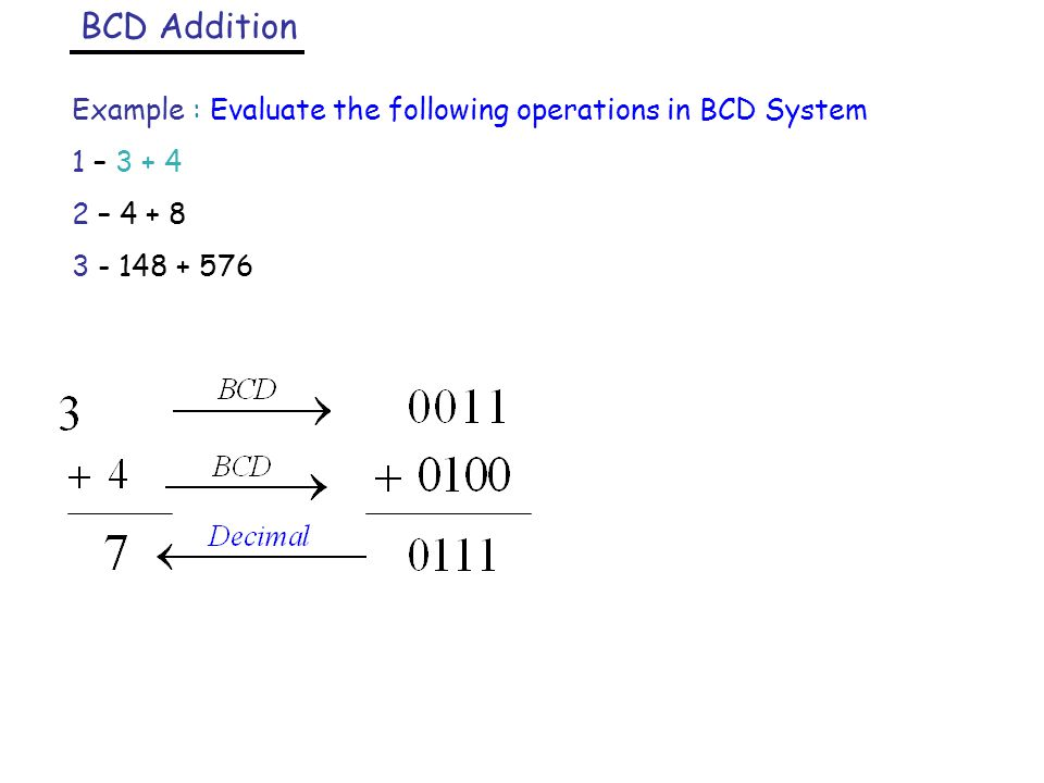 BCD Addition Example : Evaluate the following operations in BCD System 1 – 3 + 4 2 – 4 + 8 3 - 148 + 576