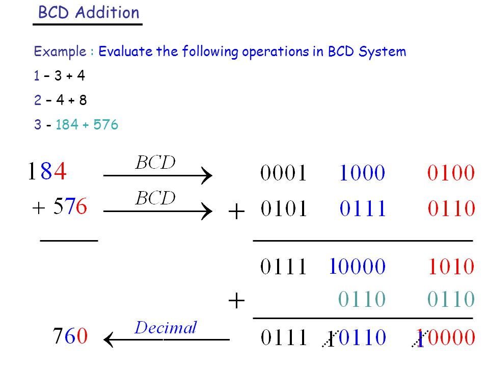 BCD Addition Example : Evaluate the following operations in BCD System 1 – 3 + 4 2 – 4 + 8 3 - 184 + 576