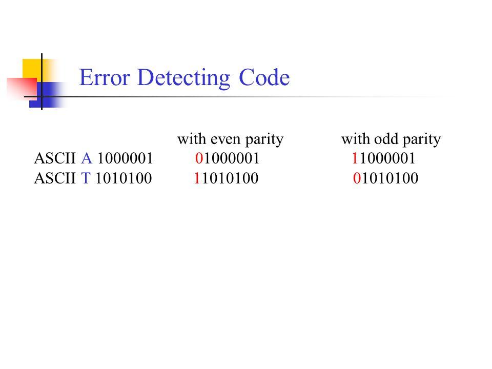 Error Detecting Code with even parity with odd parity ASCII A 1000001 01000001 11000001 ASCII T 1010100 11010100 01010100