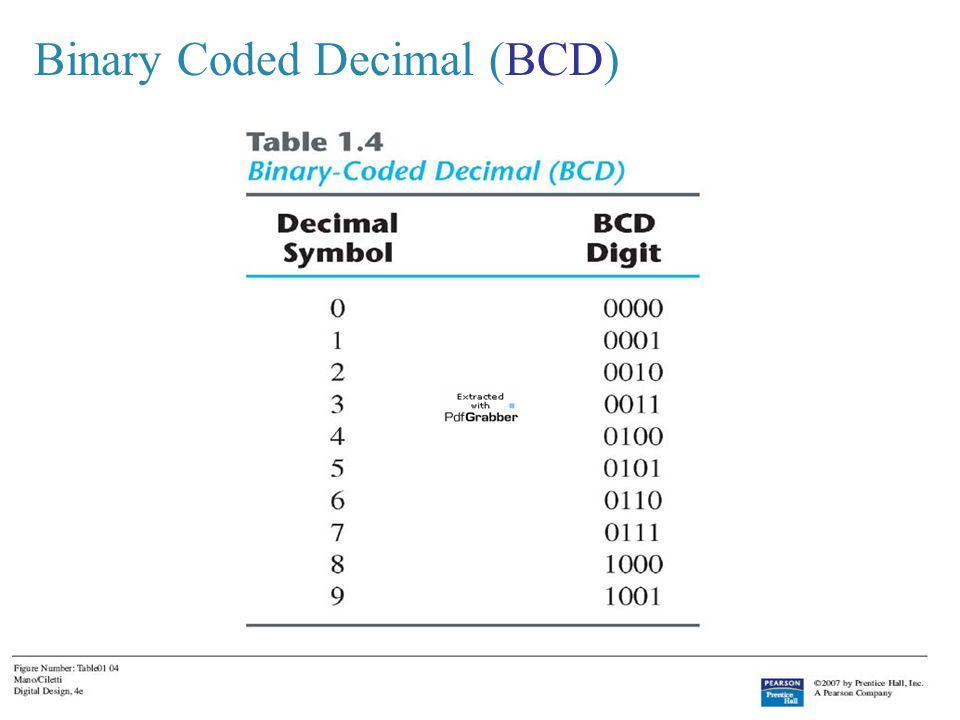 Binary Coded Decimal (BCD)