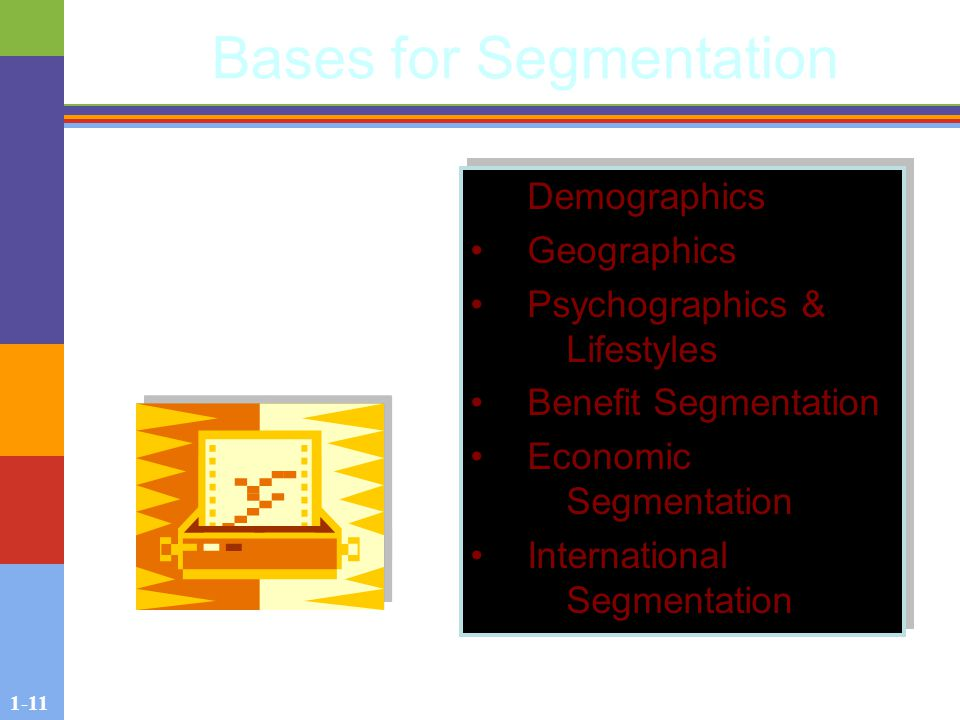 1-11 Bases for Segmentation Demographics Geographics Psychographics & Lifestyles Benefit Segmentation Economic Segmentation International Segmentation Demographics Geographics Psychographics & Lifestyles Benefit Segmentation Economic Segmentation International Segmentation