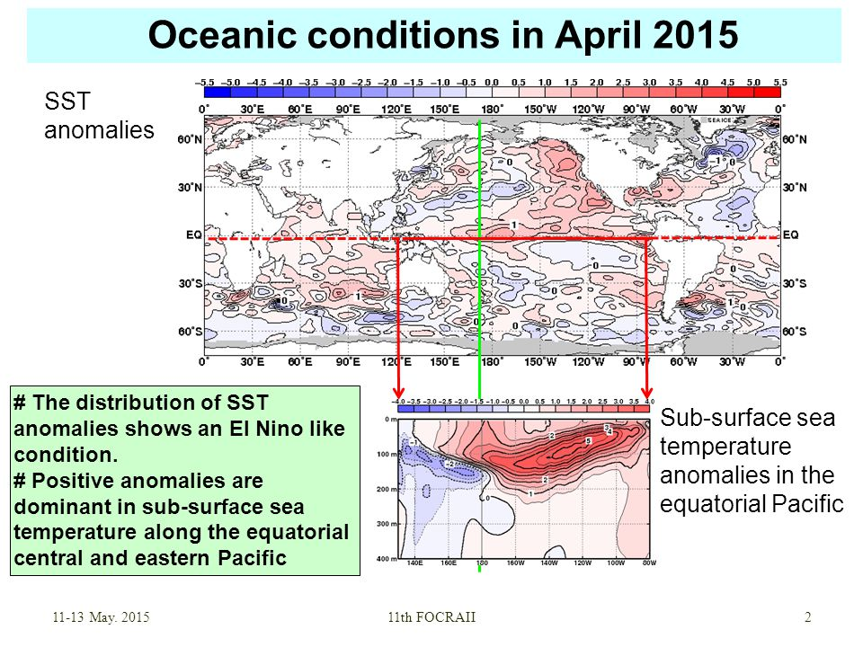 Oceanic conditions in April 2015 SST anomalies Sub-surface sea temperature anomalies in the equatorial Pacific May.