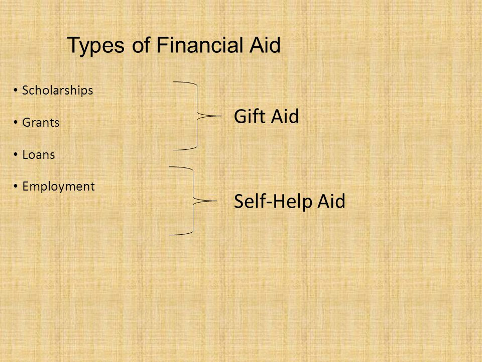 Types of Financial Aid Scholarships Grants Loans Employment Gift Aid Self-Help Aid
