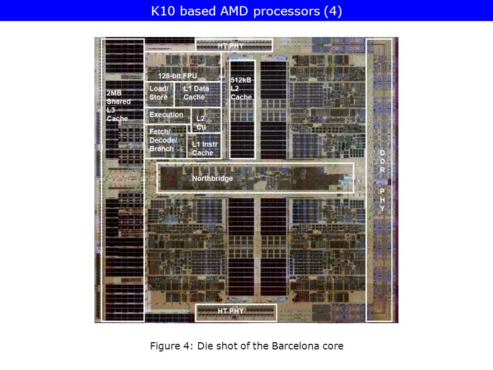 K10 based AMD processors (4) Figure 4: Die shot of the Barcelona core