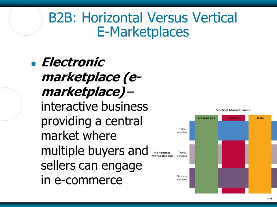 5-8 FIND CUSTOMERS AND ESTABLISH RELATIONSHIPS  You must first find customers  Then establish relationships  Otherwise, you can't make a sale  B2C and B2B techniques are very different
