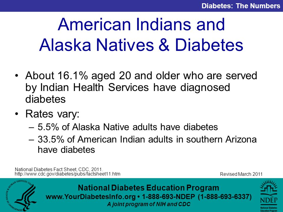 National Diabetes Education Program NDEP ( ) A joint program of NIH and CDC Diabetes: The Numbers Revised March 2011 American Indians and Alaska Natives & Diabetes About 16.1% aged 20 and older who are served by Indian Health Services have diagnosed diabetes Rates vary: –5.5% of Alaska Native adults have diabetes –33.5% of American Indian adults in southern Arizona have diabetes National Diabetes Fact Sheet, CDC, 2011.
