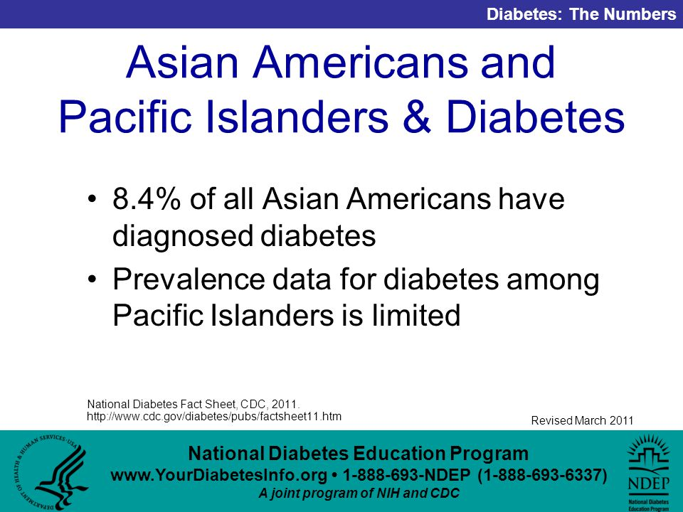 National Diabetes Education Program NDEP ( ) A joint program of NIH and CDC Diabetes: The Numbers Revised March 2011 Asian Americans and Pacific Islanders & Diabetes 8.4% of all Asian Americans have diagnosed diabetes Prevalence data for diabetes among Pacific Islanders is limited National Diabetes Fact Sheet, CDC, 2011.