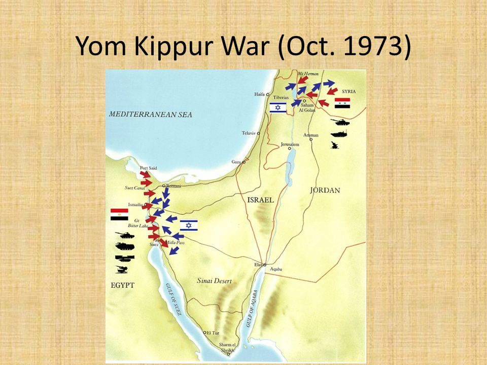 Yom Kippur War (Oct. 1973)
