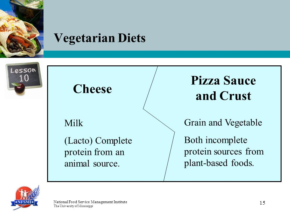 National Food Service Management Institute The University of Mississippi 15 Vegetarian Diets Milk (Lacto) Complete protein from an animal source.