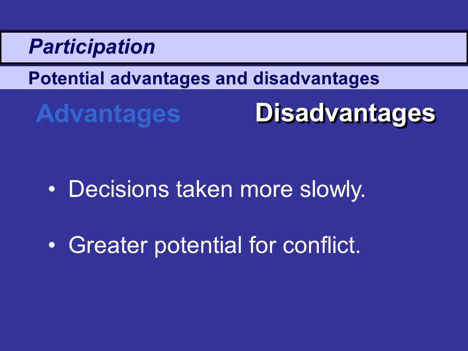 Advantages Disadvantages Decisions taken more slowly.