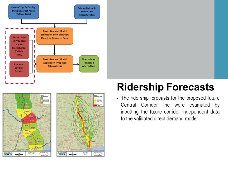 Ridership Forecasts  The ridership forecasts for the proposed future Central Corridor line were estimated by inputting the future corridor independent data to the validated direct demand model