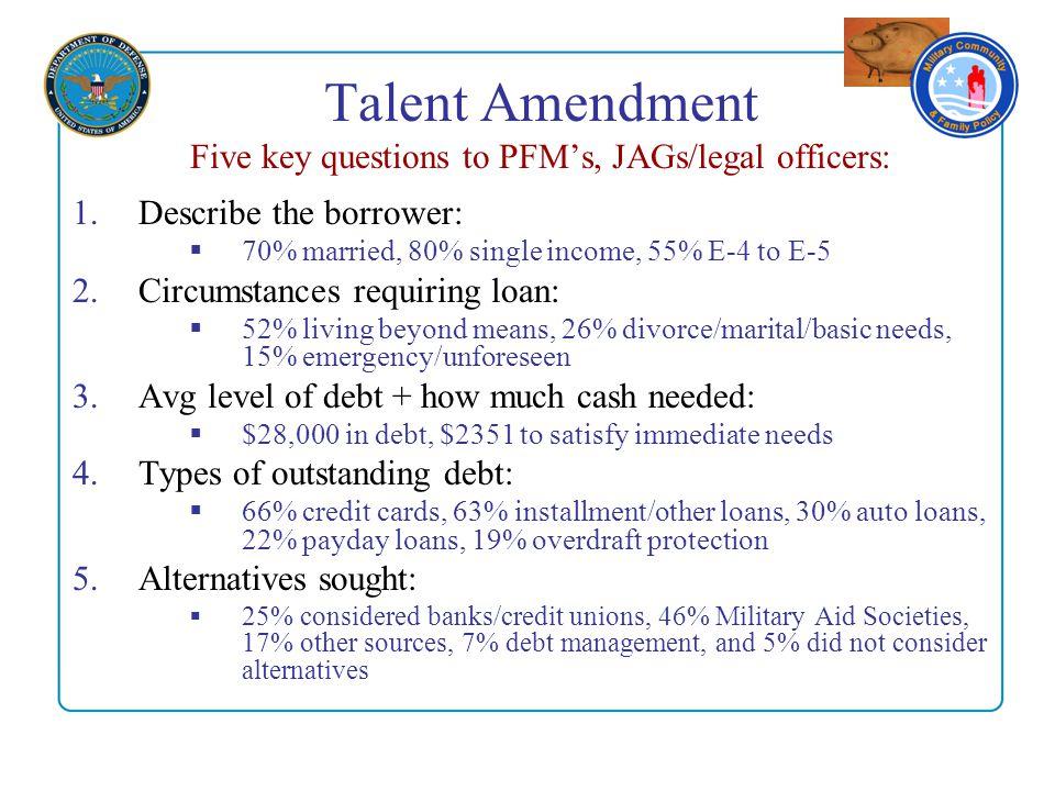 Money loan types photo 9