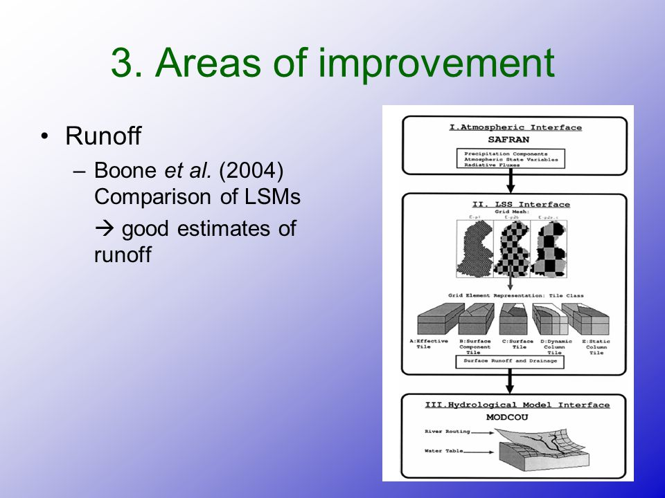 3. Areas of improvement Runoff –Boone et al. (2004) Comparison of LSMs  good estimates of runoff