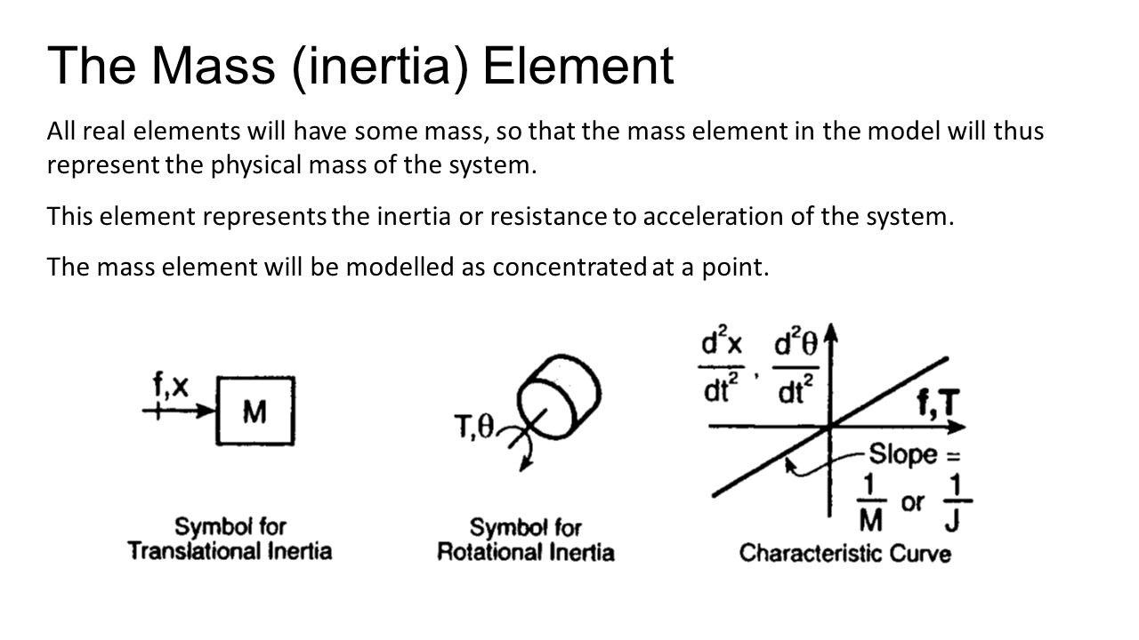 Scale physical model mathematical model numerical model how to the mass inertia element all real elements will have some mass so that buycottarizona