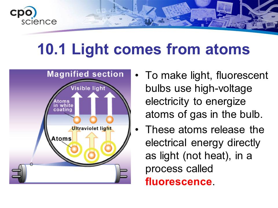 10.1 Light comes from atoms To make light, fluorescent bulbs use high-voltage electricity to energize atoms of gas in the bulb.