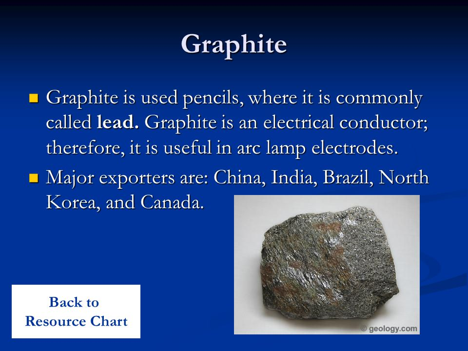 Graphite Graphite is used pencils, where it is commonly called lead.