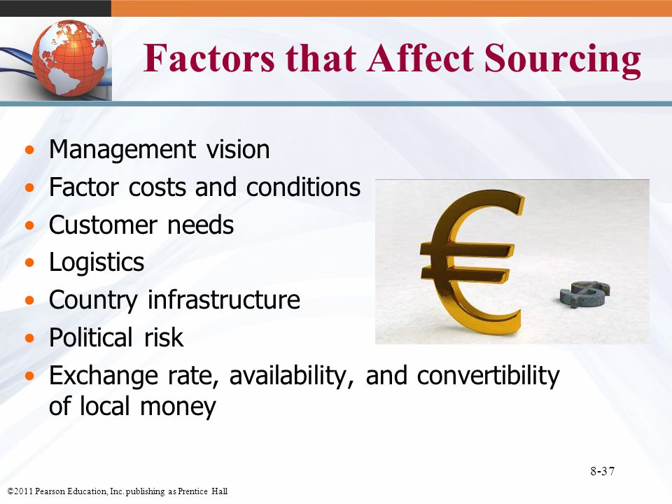 Importing exporting and sourcing ppt download management vision factor costs and conditions customer needs logistics country infrastructure political risk exchange rate availability and convertibility fandeluxe Gallery