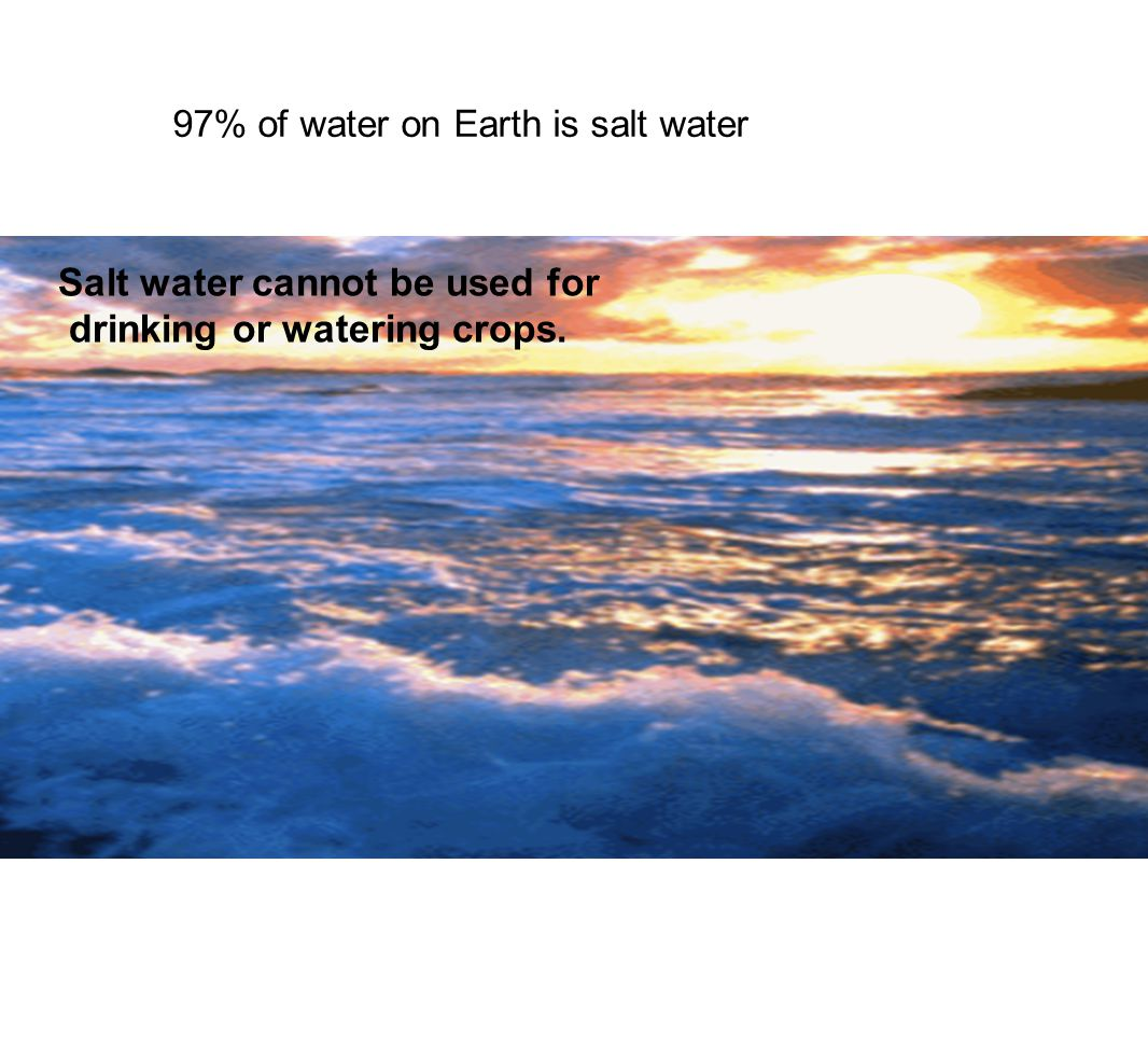 97% of water on Earth is salt water Salt water cannot be used for drinking or watering crops.