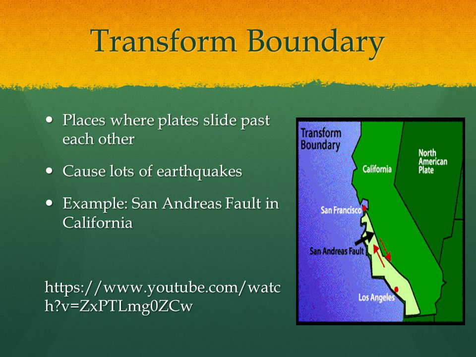Transform Boundary Places where plates slide past each other Places where plates slide past each other Cause lots of earthquakes Cause lots of earthquakes Example: San Andreas Fault in California Example: San Andreas Fault in California   h v=ZxPTLmg0ZCw