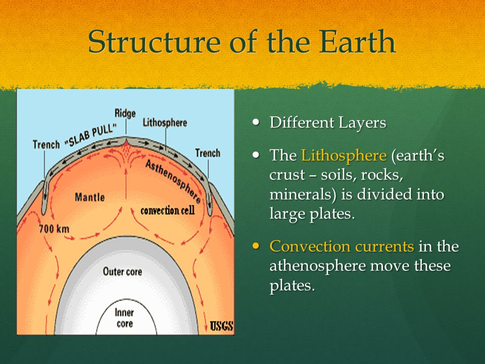 Structure of the Earth Different Layers Different Layers The Lithosphere (earth's crust – soils, rocks, minerals) is divided into large plates.