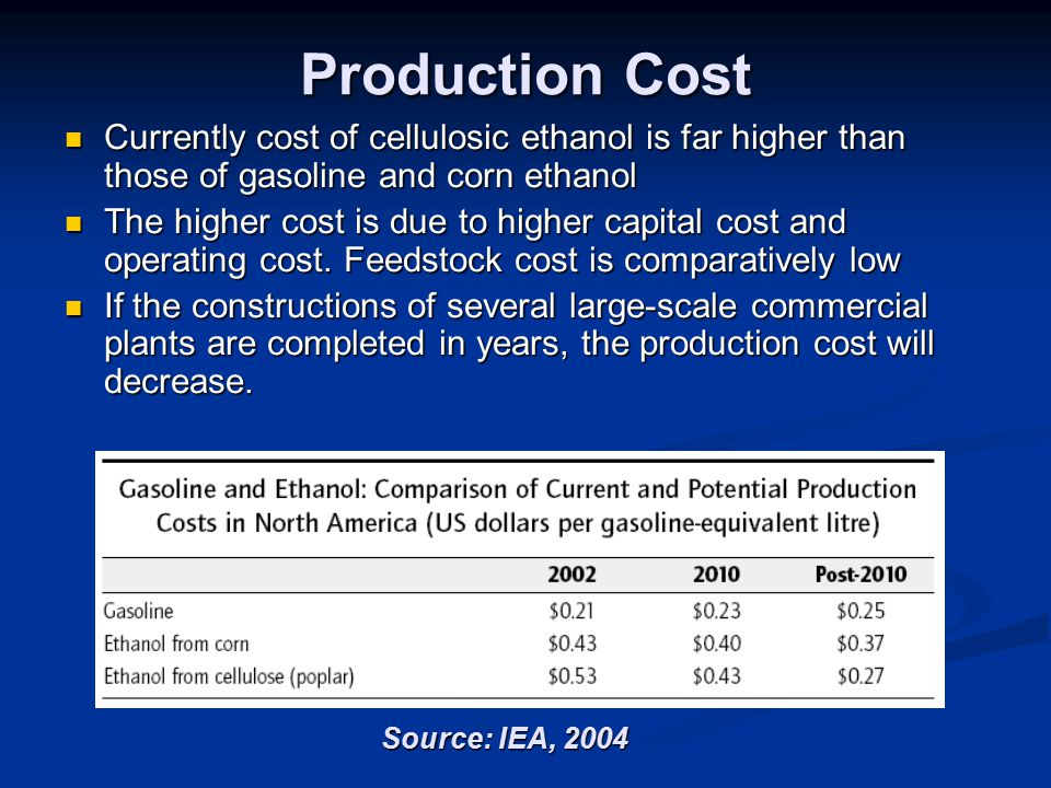 Production Cost Source: IEA, 2004 Currently cost of cellulosic ethanol is far higher than those of gasoline and corn ethanol Currently cost of cellulosic ethanol is far higher than those of gasoline and corn ethanol The higher cost is due to higher capital cost and operating cost.