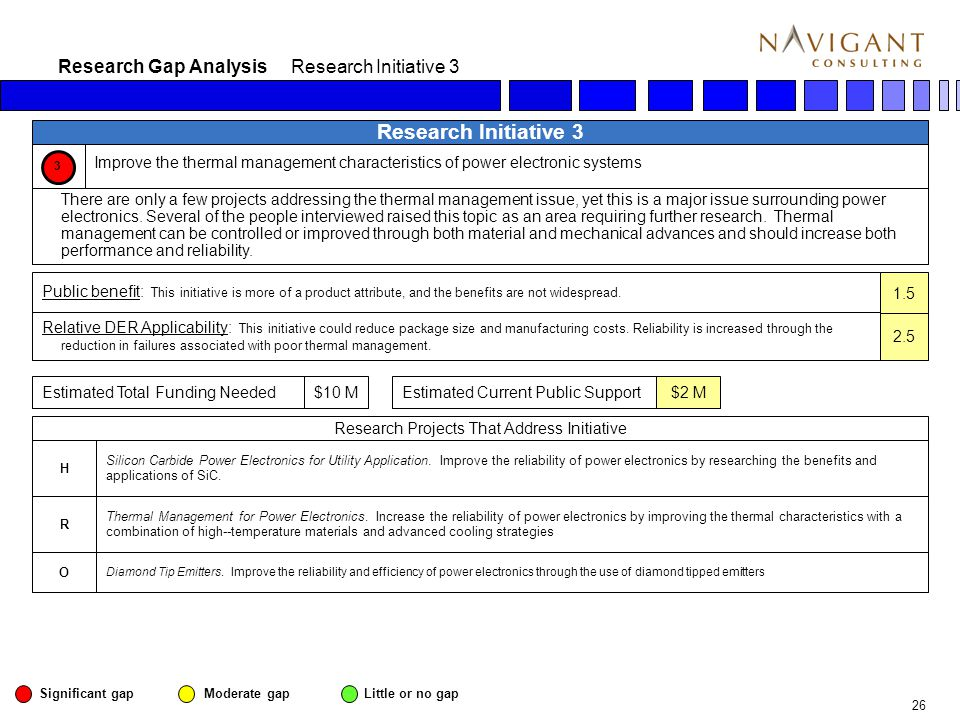26 Research Gap Analysis Research Initiative 3 Research Initiative 3 Significant gapModerate gapLittle or no gap Public benefit: This initiative is more of a product attribute, and the benefits are not widespread.