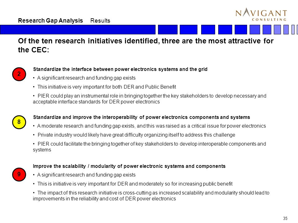 35 Research Gap Analysis Results Of the ten research initiatives identified, three are the most attractive for the CEC: Standardize and improve the interoperability of power electronics components and systems A moderate research and funding gap exists, and this was raised as a critical issue for power electronics Private industry would likely have great difficulty organizing itself to address this challenge PIER could facilitate the bringing together of key stakeholders to develop interoperable components and systems 8 Improve the scalability / modularity of power electronic systems and components A significant research and funding gap exists This is initiative is very important for DER and moderately so for increasing public benefit The impact of this research initiative is cross-cutting as increased scalability and modularity should lead to improvements in the reliability and cost of DER power electronics 9 Standardize the interface between power electronics systems and the grid A significant research and funding gap exists This initiative is very important for both DER and Public Benefit PIER could play an instrumental role in bringing together the key stakeholders to develop necessary and acceptable interface standards for DER power electronics 2