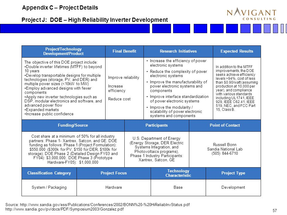 57 Project/Technology Development/Product Final BenefitResearch InitiativesExpected Results The objective of this DOE project include: Double inverter lifetimes (MTFF) to beyond 10 years Develop transportable designs for multiple technologies (storage, PV, and DER) and multiple power sizes (<10kW to MW) Employ advanced designs with fewer components Apply new inverter technologies such as DSP, modular electronics and software, and advanced power flow Expanded markets Increase public confidence Improve reliability Increase efficiency Reduce cost Increase the efficiency of power electronic systems Reduce the complexity of power electronic systems Improve the manufacturability of power electronic systems and components Improve interface standardization of power electronic systems Improve the modularity / scalability of power electronic systems and components In addition to the MTFF improvements, the DOE seeks achieve efficiency levels >94%, cost of less than $0.90/watt (assuming production at 10,000 per year), and compliance with various standards including UL1741, IEEE 929, IEEE C62.41, IEEE 519, NEC, and FCC Part 15, Class B.