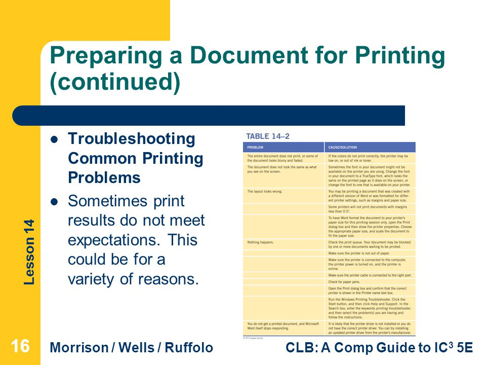 Lesson 14 Morrison / Wells / RuffoloCLB: A Comp Guide to IC 3 5E Preparing a Document for Printing (continued) Troubleshooting Common Printing Problems Sometimes print results do not meet expectations.