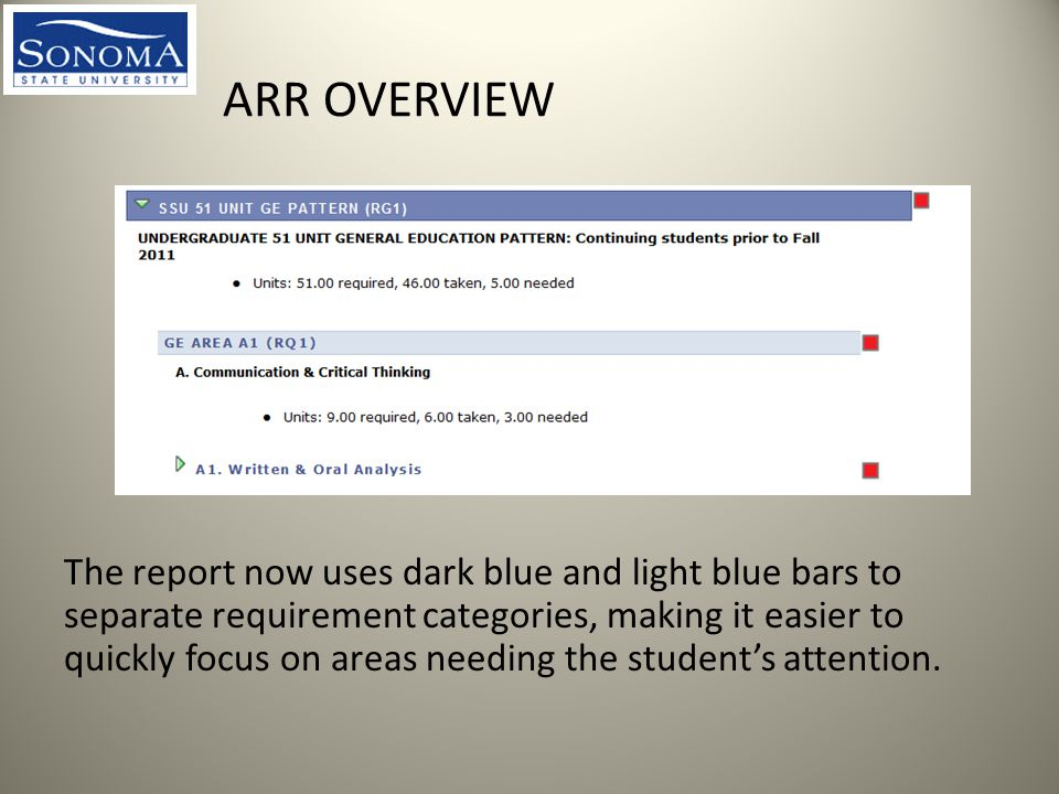 ARR OVERVIEW The report now uses dark blue and light blue bars to separate requirement categories, making it easier to quickly focus on areas needing the student's attention.