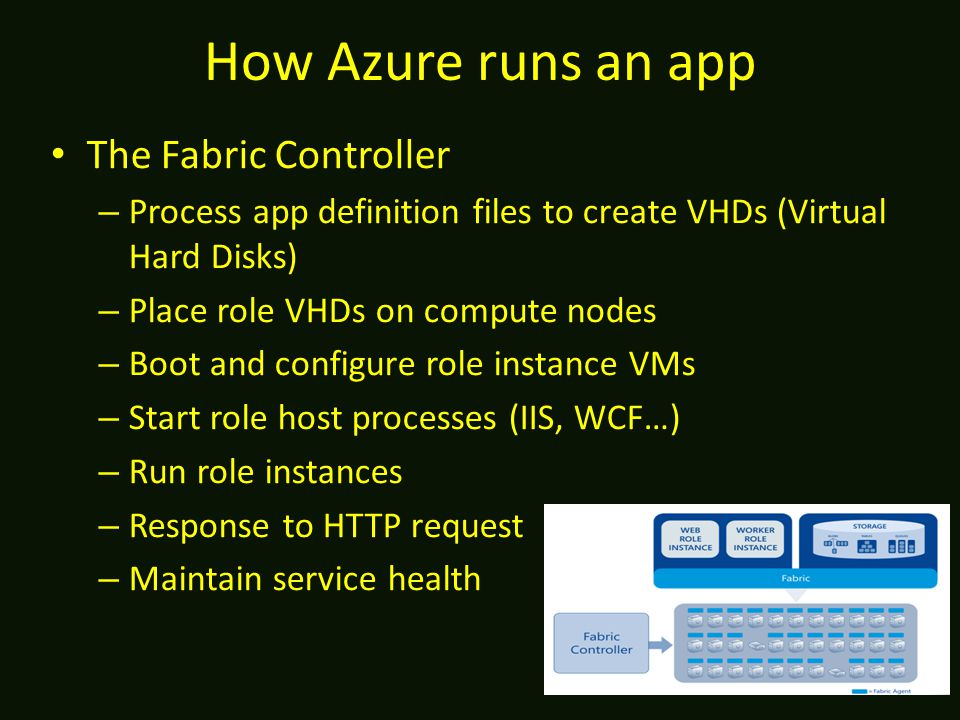 How Azure runs an app The Fabric Controller – Process app definition files to create VHDs (Virtual Hard Disks) – Place role VHDs on compute nodes – Boot and configure role instance VMs – Start role host processes (IIS, WCF…) – Run role instances – Response to HTTP request – Maintain service health