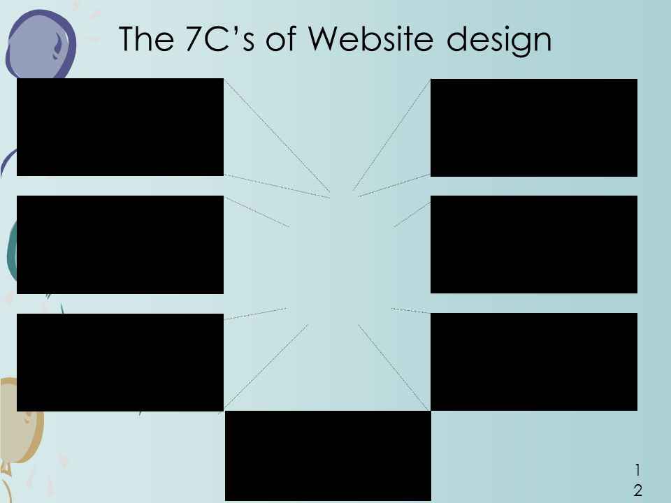 12 The 7C's of Website design Context Site's layout and design Commerce Site's capabilities to enable commercial transactions Connection Degree site is linked to other sites Communication The ways sites enable site-to- user communication or two-way communication Customization Site's ability to self-tailor to different users or to allow users to personalize the site Community The ways sites enable user-to- user communication Content Text, pictures, sound and video that web pages contain
