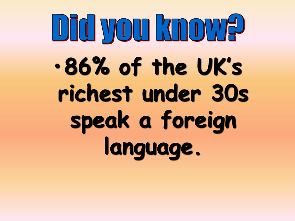 86% of the UK's richest under 30s speak a foreign language.86% of the UK's richest under 30s speak a foreign language.