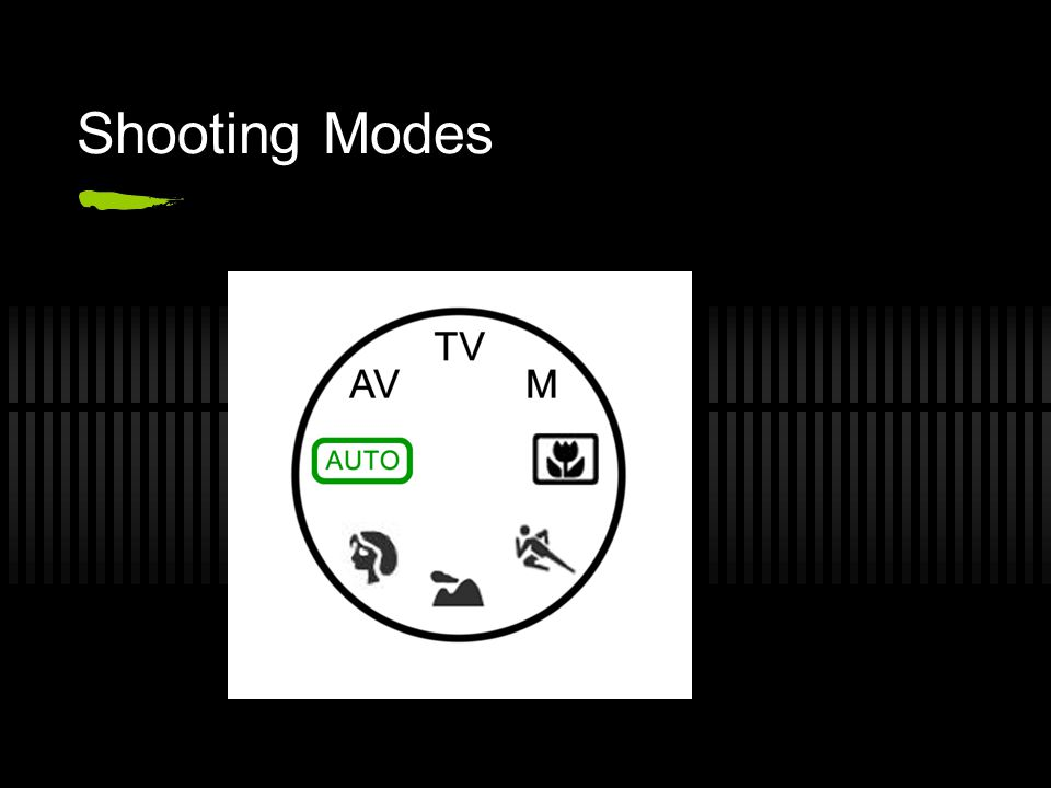 Shooting Modes