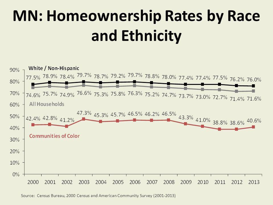 1 House Greater Minnesota Economic Workforce Development Policy