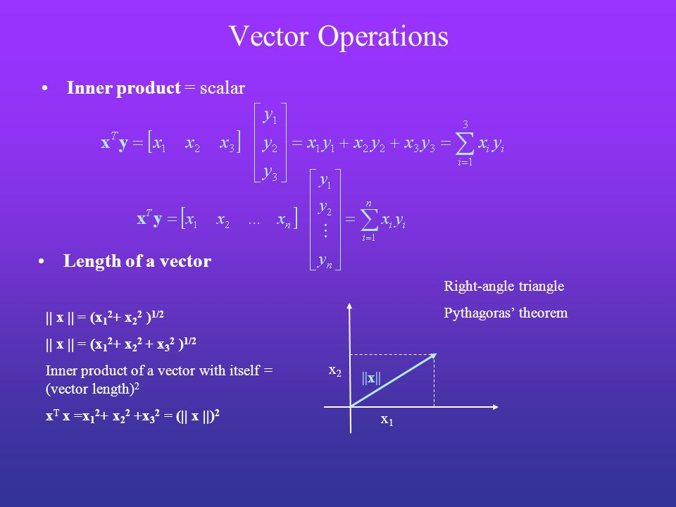 Vector Operations Inner product = scalar || x || = (x x 2 2 ) 1/2 || x || = (x x x 3 2 ) 1/2 Inner product of a vector with itself = (vector length) 2 x T x =x x 2 2 +x 3 2 = (|| x ||) 2 x1x1 x2x2 ||x|| Right-angle triangle Pythagoras' theorem Length of a vector