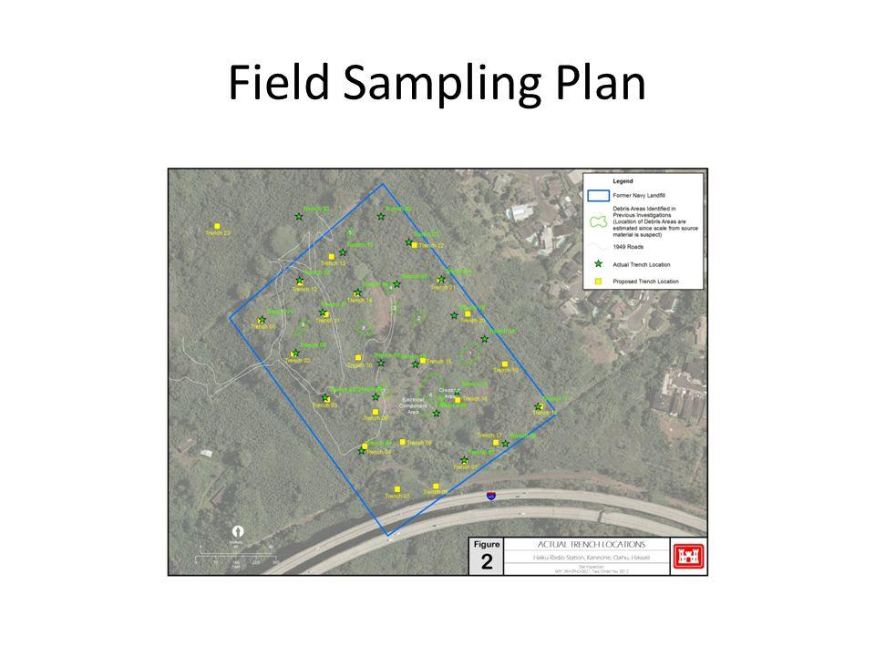 Field Sampling Plan