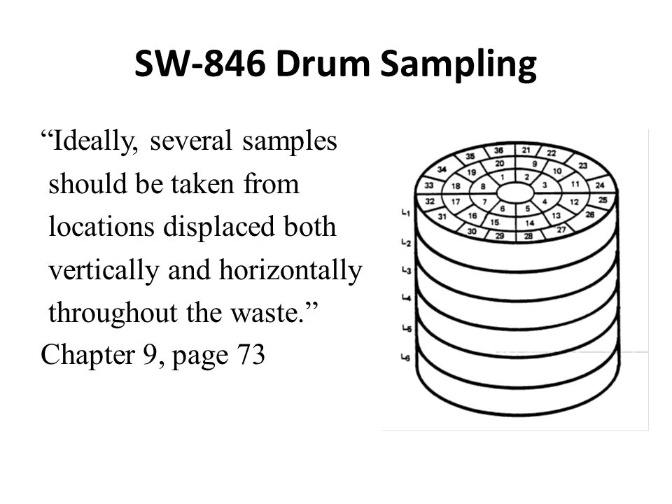 SW-846 Drum Sampling Ideally, several samples should be taken from locations displaced both vertically and horizontally throughout the waste. Chapter 9, page 73
