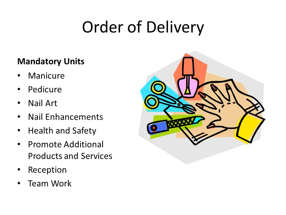 Order of Delivery Mandatory Units Manicure Pedicure Nail Art Nail Enhancements Health and Safety Promote Additional Products and Services Reception Team Work