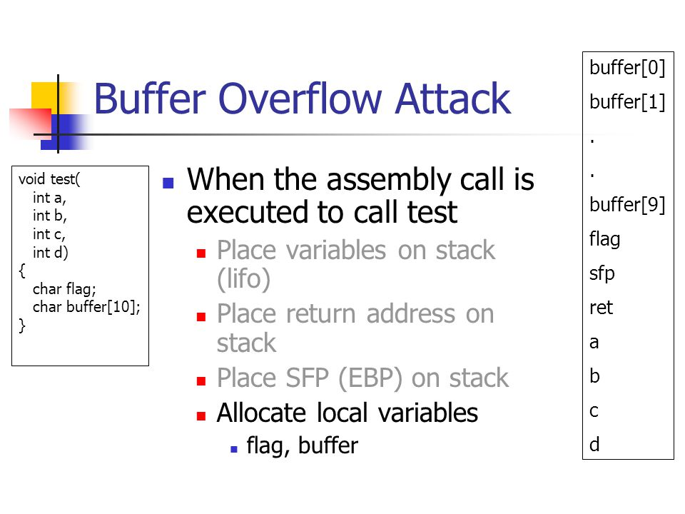 Buffer Overflow Attack When the assembly call is executed to call test Place variables on stack (lifo) Place return address on stack Place SFP (EBP) on stack Allocate local variables flag, buffer void test( int a, int b, int c, int d) { char flag; char buffer[10]; } buffer[0] buffer[1].